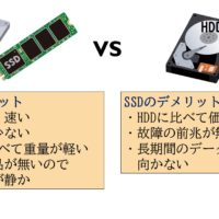 SSDのメリット_デメリット